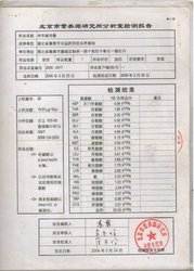 2006年北京市营养源研究所分析室检测报告 -