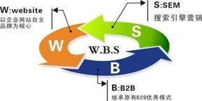 海商网WBS解决方案