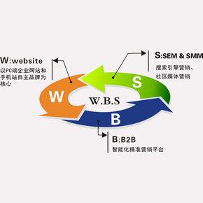 海商网国际会员推广W.B.S