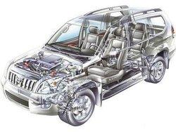 广西汽车零部件——夏季八大汽车自燃原因你需要知道