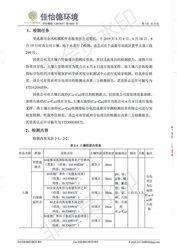2019土壤自行檢測報告3/13