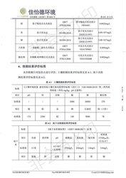 2019土壤自行檢測報告6/13