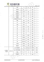2019土壤自行檢測報告10/13